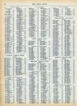 Page 141 - Population of the United States in 1910, World Atlas 1911c from Minnesota State and County Survey Atlas